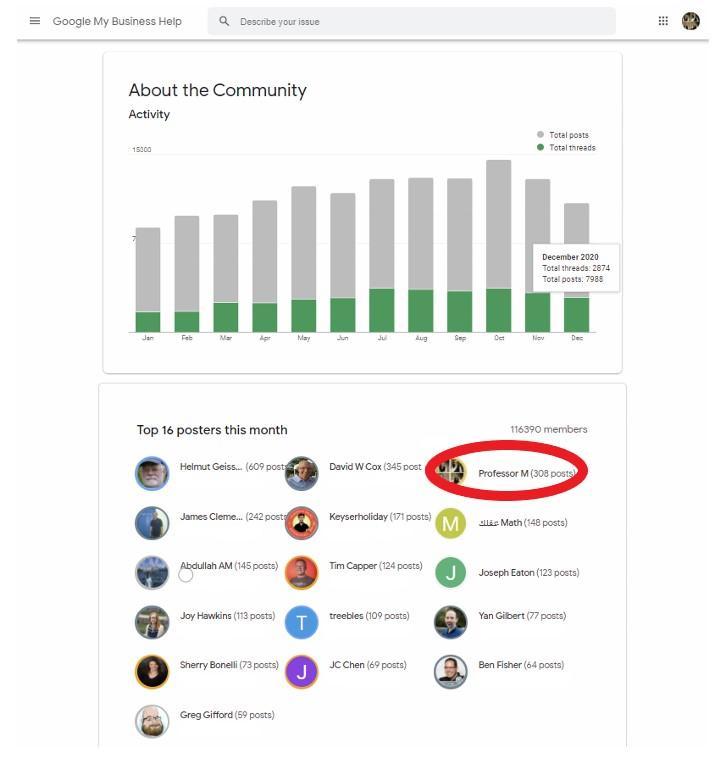 Google My Business Help Community Forum Top Posters in December 2020 screenshot