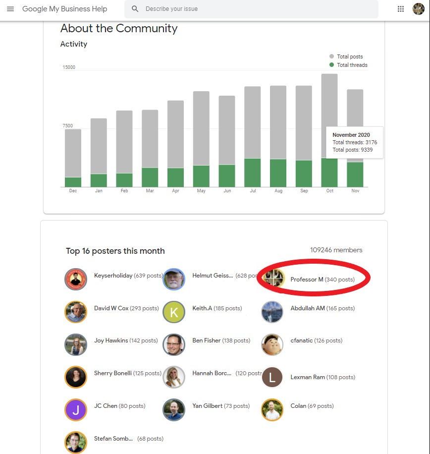 Google My Business Help Community Forum Top Posters in November 2020 screenshot