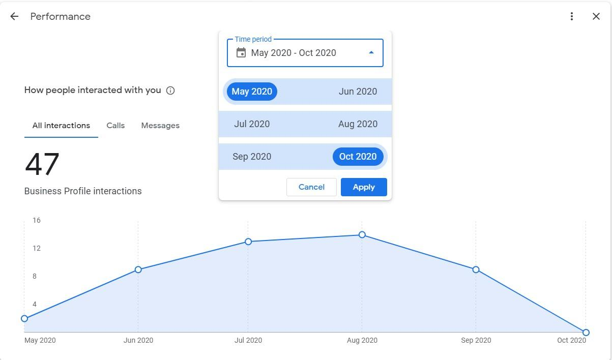 screenshot of Google My Business Performance Dashboard