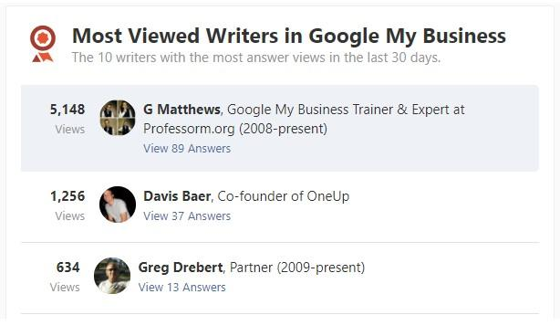 Professor M is a Quora Most Viewed Writer in Google My Business Topic - October 2020 Screenshot